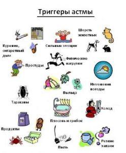 лечение астмы_причины